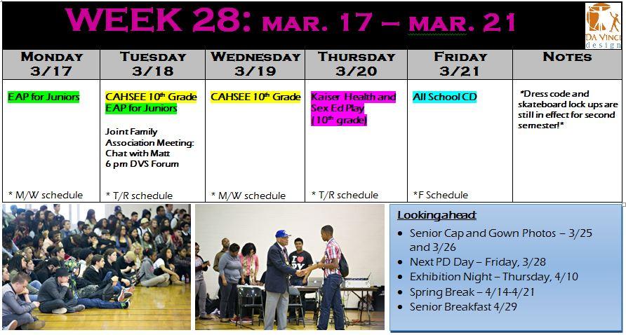 Week 28 families