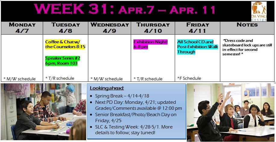 week 31 families