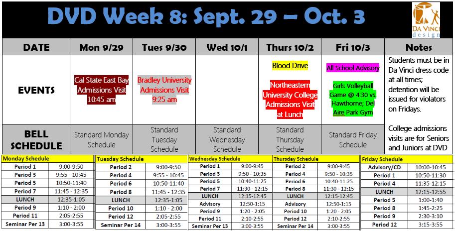 Week 8 families