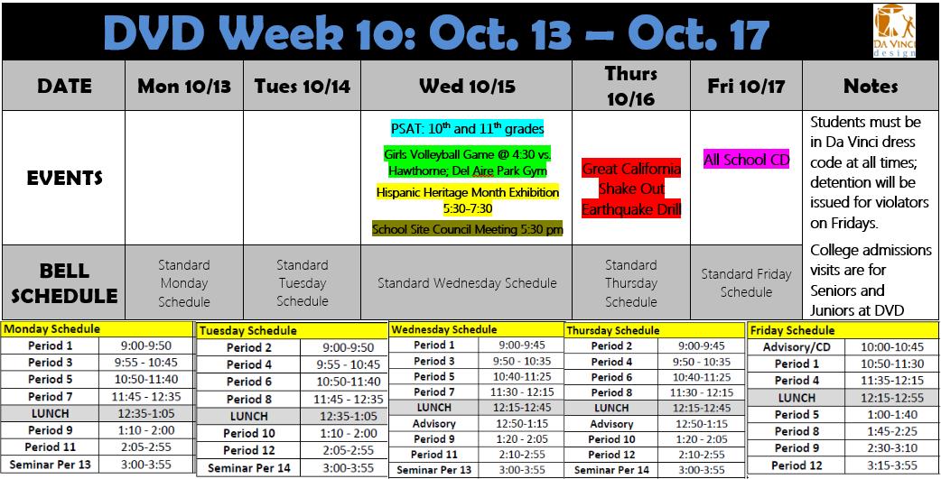 Week 10 dvd families