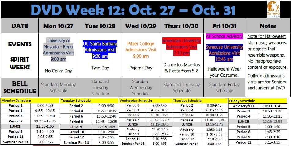 Week 12 families