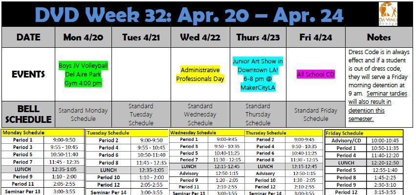Week 32 families