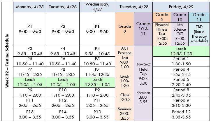 Week 32 Schedule