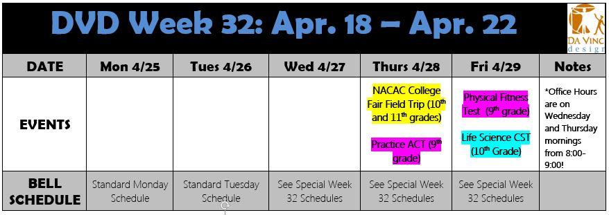 Week 32 families 15-16