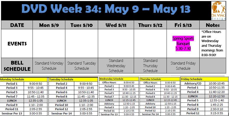 Week 34 families
