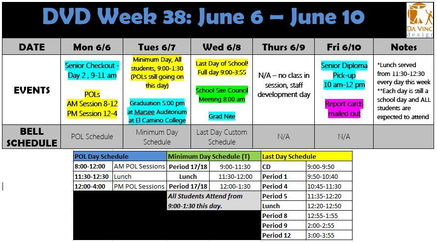 Week 38 15-16 families