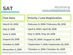 SAT ACT Dates_2018 (1)
