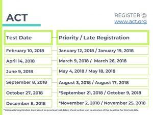 SAT ACT Dates_2018
