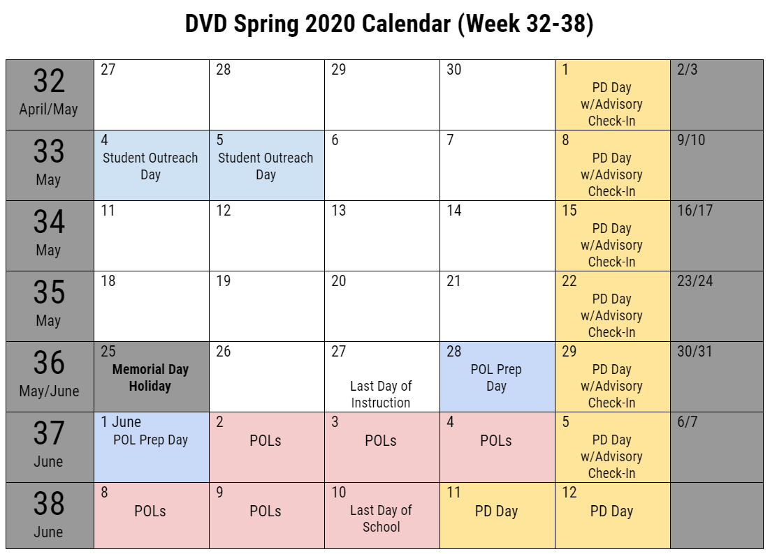 Week 32-38